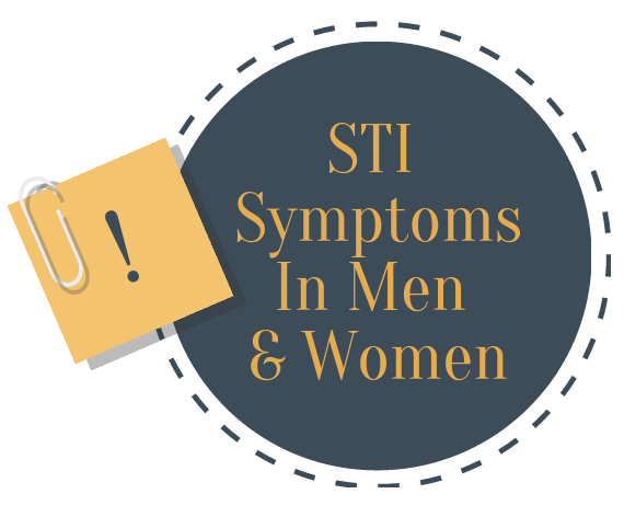 common STD and STI symptoms such as fever diarrhea and sore throat