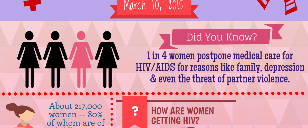 National-Women-Girls-HIV-AID-Awareness-Day