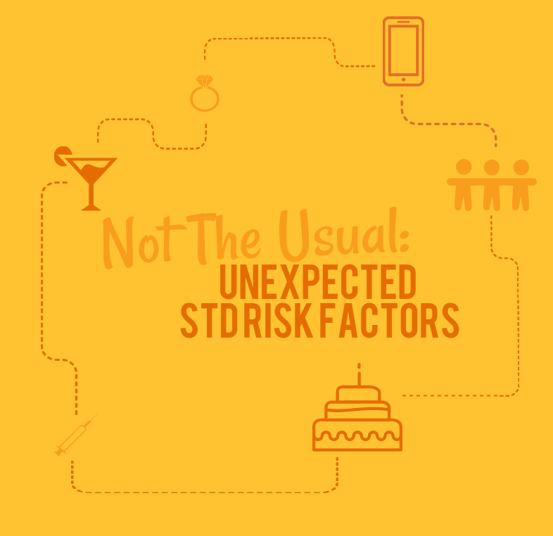 Expect The Unexpected: Unusual STD Risk Factors