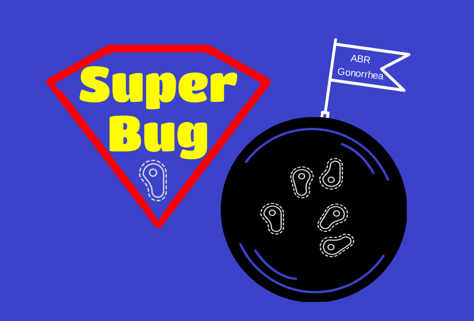 Super Bug: Antibiotic Resistant Gonorrhea