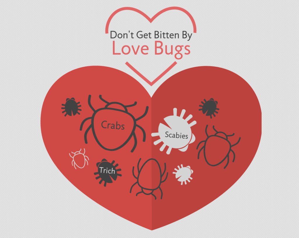Love Bugs & InSEXts: Creepy, Crawly Parasitic STDs