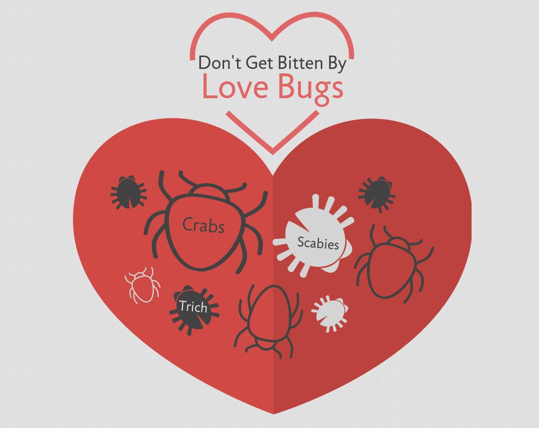 parasitic-STD-bugs