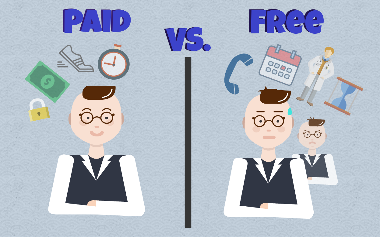 std-testing-comparison-free-vs-paid