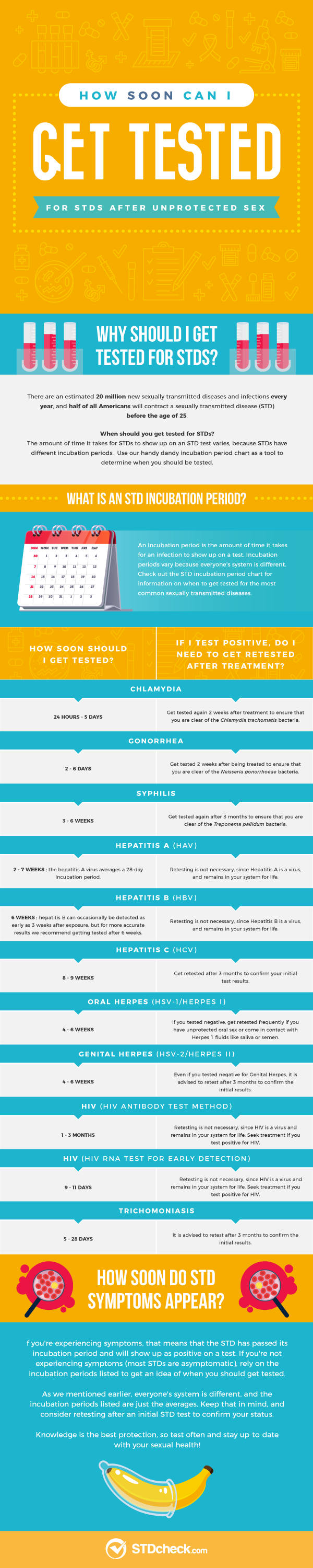 How soon to test infographic