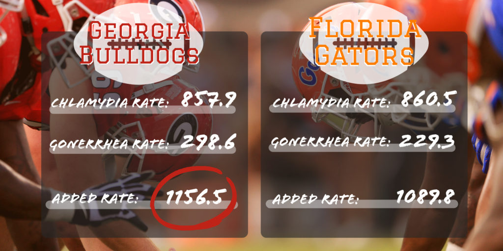 Georgia vs Florida Gators STD rates